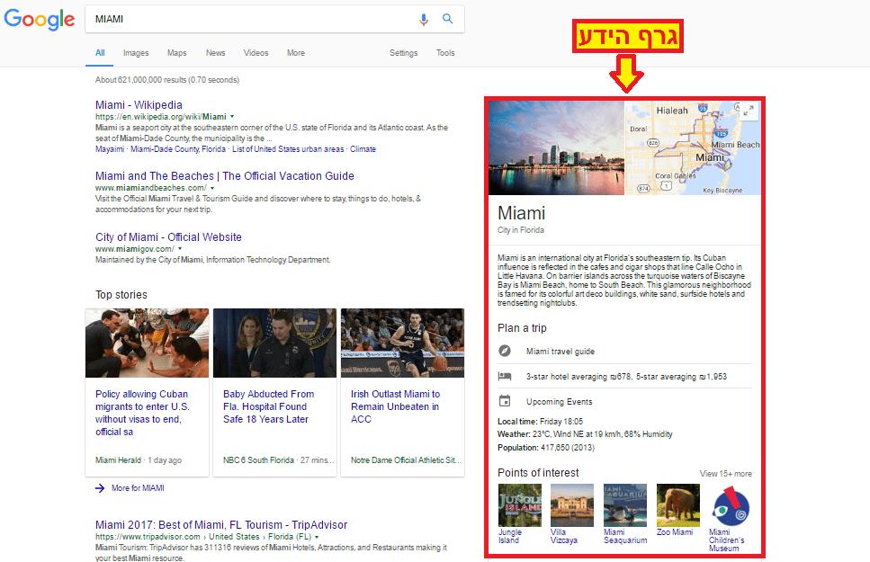 עדכונים של גוגל