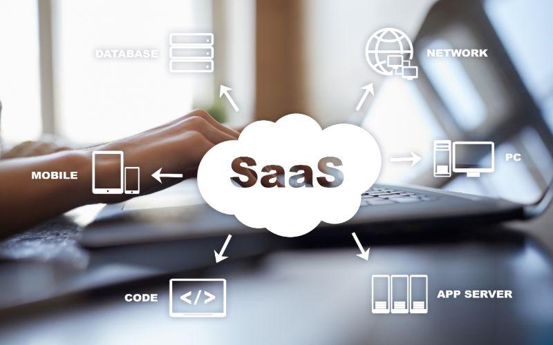קידום אתרים במנועי חיפוש לחברות SAAS - האם זה קידום מאתגר?